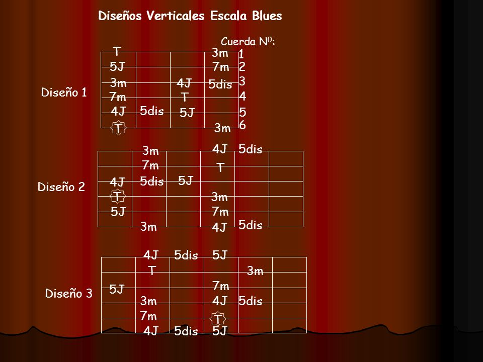 Diseños Verticales Escala Blues
