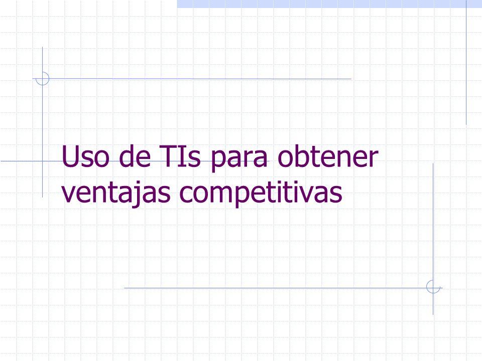 Uso de TIs para obtener ventajas competitivas