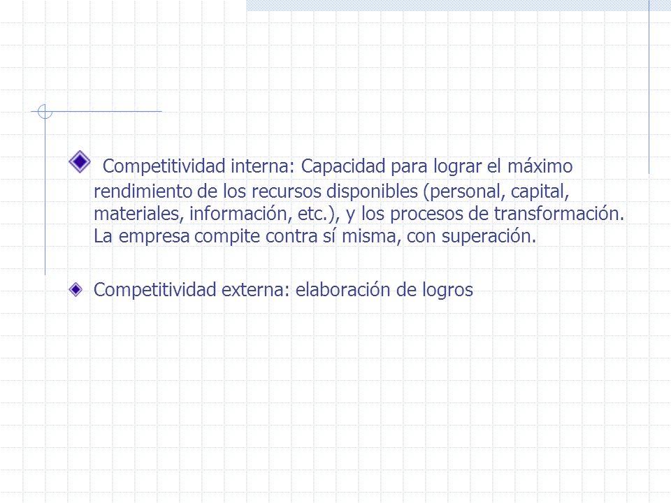 Competitividad interna: Capacidad para lograr el máximo rendimiento de los recursos disponibles (personal, capital, materiales, información, etc.), y los procesos de transformación. La empresa compite contra sí misma, con superación.