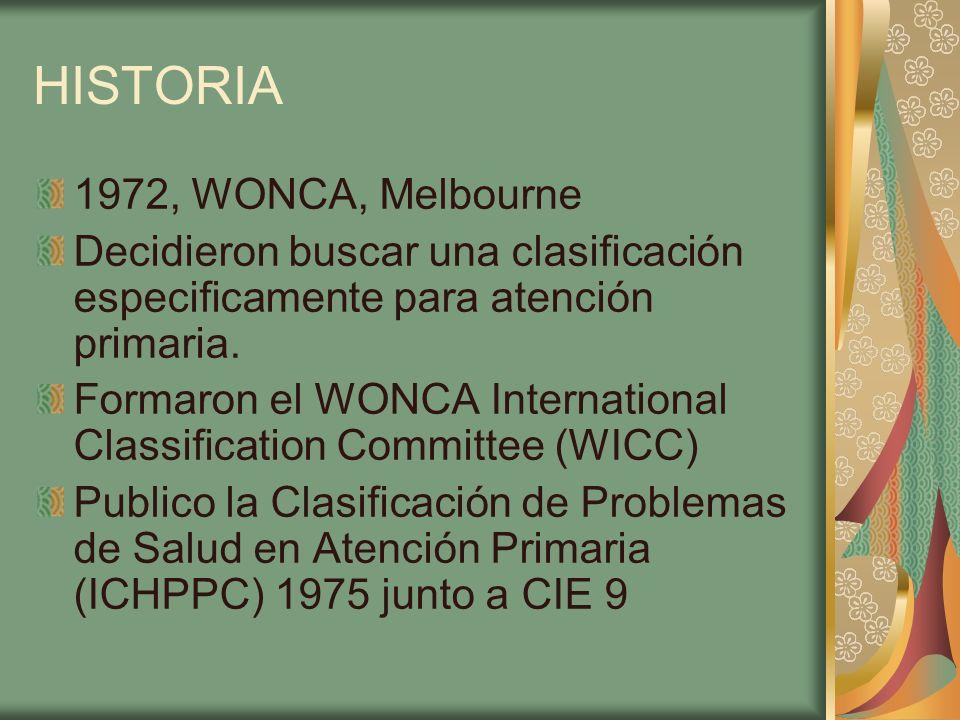 HISTORIA 1972, WONCA, Melbourne