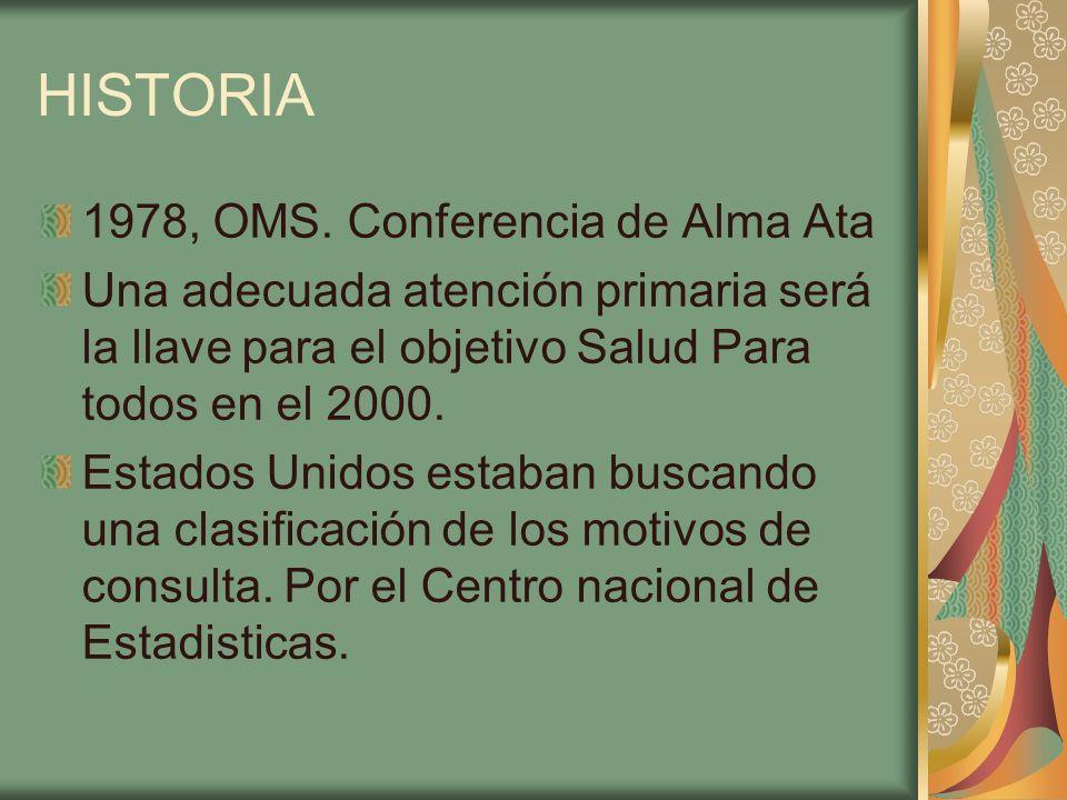 HISTORIA 1978, OMS. Conferencia de Alma Ata