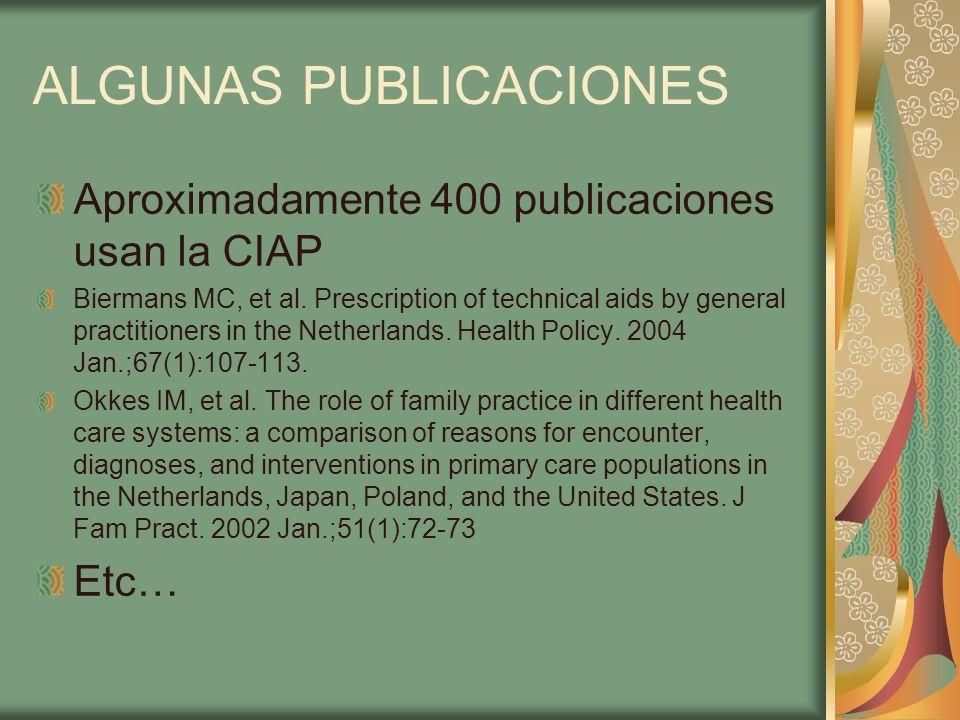 ALGUNAS PUBLICACIONES
