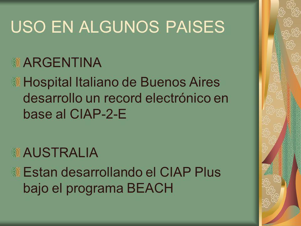 USO EN ALGUNOS PAISES ARGENTINA