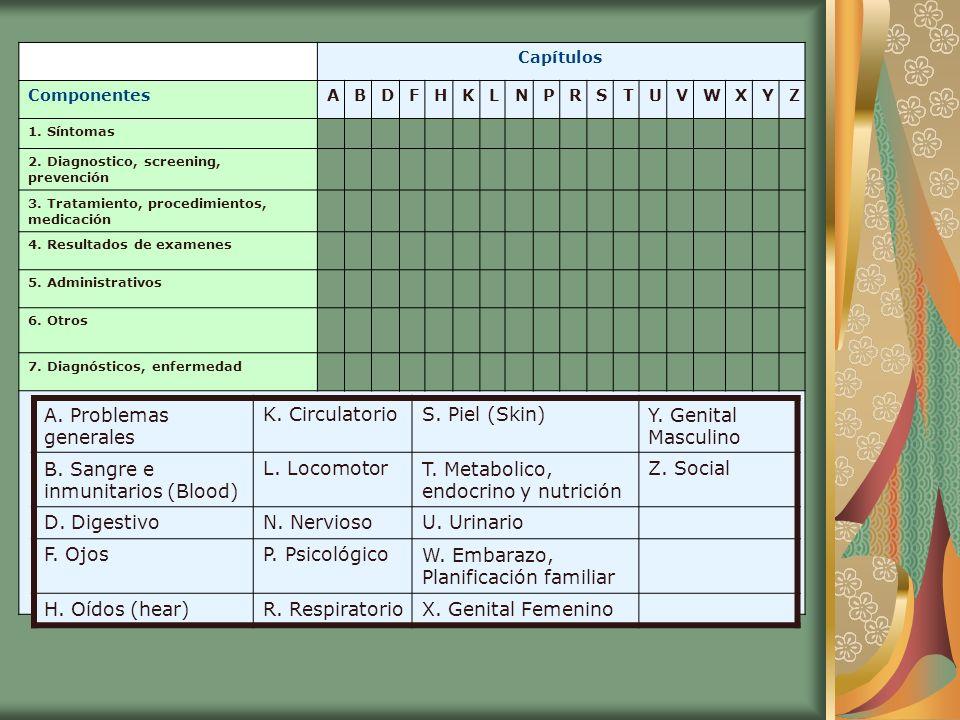 B. Sangre e inmunitarios (Blood) L. Locomotor