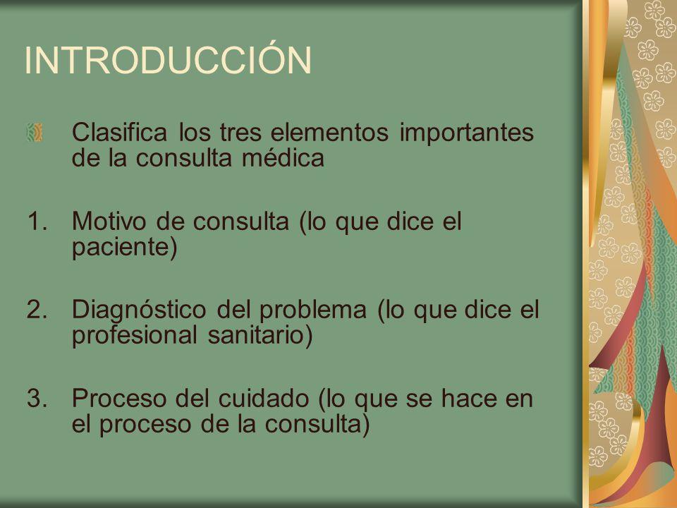 INTRODUCCIÓN Clasifica los tres elementos importantes de la consulta médica. Motivo de consulta (lo que dice el paciente)
