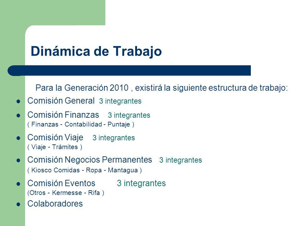 Dinámica de Trabajo Para la Generación 2010 , existirá la siguiente estructura de trabajo: Comisión General 3 integrantes.