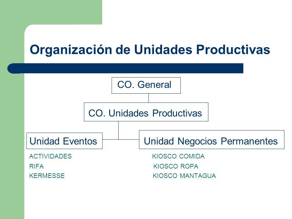 Organización de Unidades Productivas