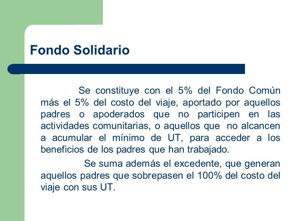 Fondo Solidario