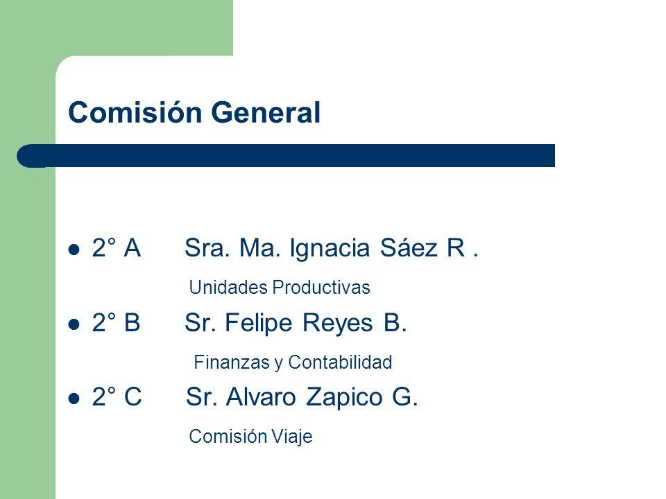 Comisión General 2° A Sra. Ma. Ignacia Sáez R . Unidades Productivas