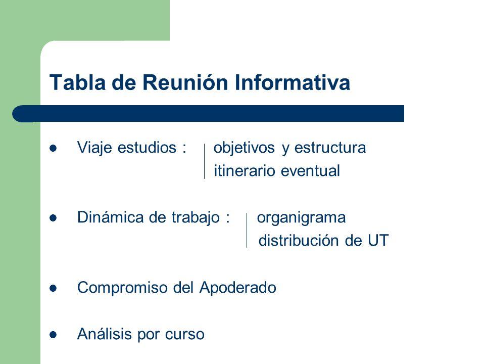 Tabla de Reunión Informativa