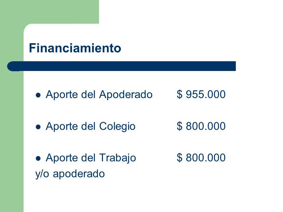 Financiamiento Aporte del Apoderado $ 955.000