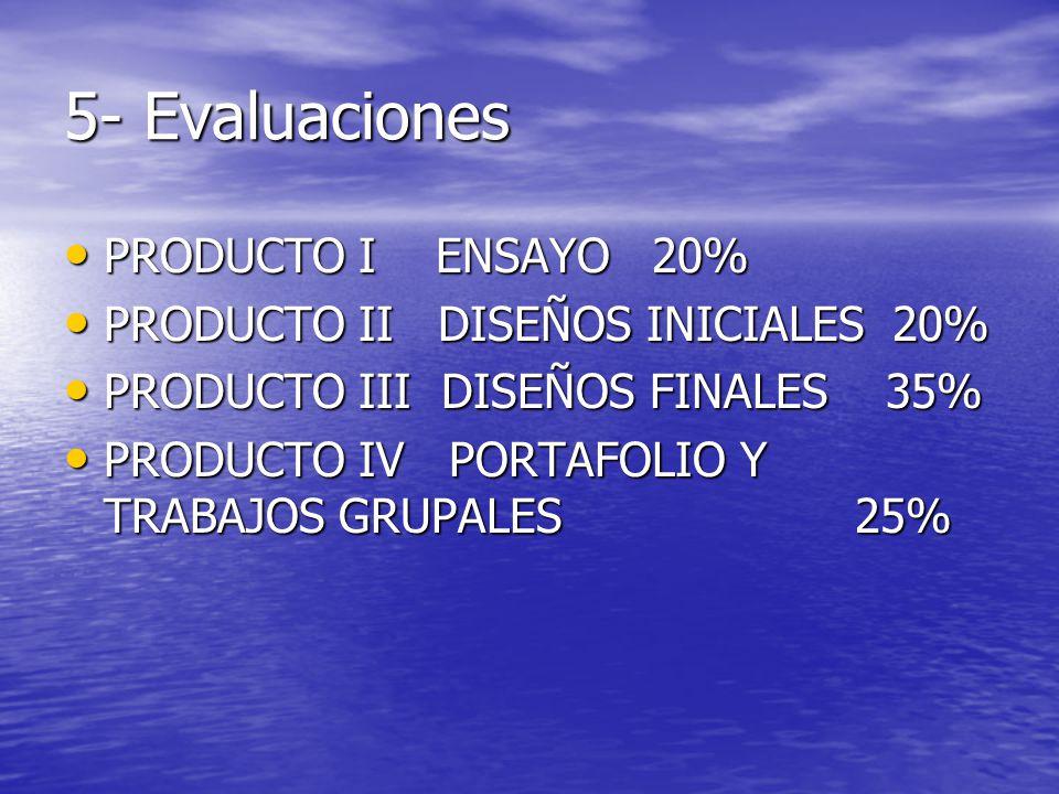5- Evaluaciones PRODUCTO I ENSAYO 20%
