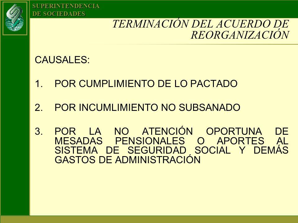 TERMINACIÓN DEL ACUERDO DE REORGANIZACIÓN