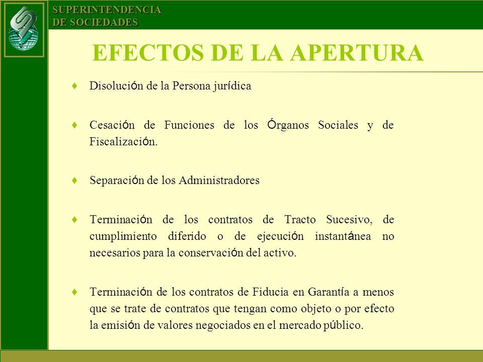 EFECTOS DE LA APERTURA Disolución de la Persona jurídica