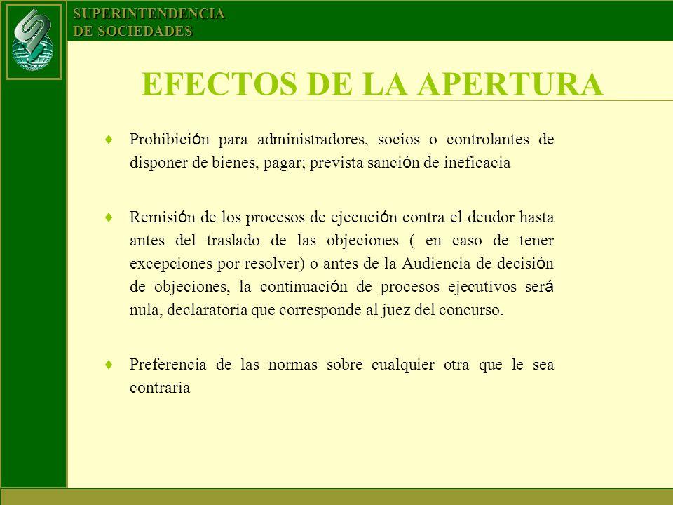 EFECTOS DE LA APERTURA Prohibición para administradores, socios o controlantes de disponer de bienes, pagar; prevista sanción de ineficacia.
