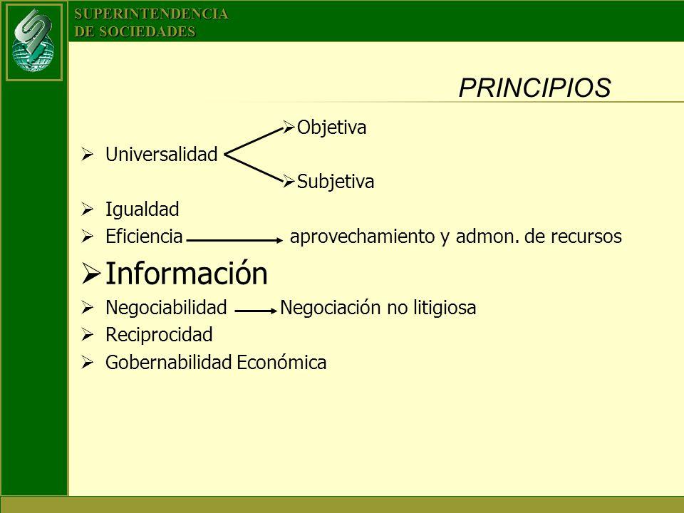 Información PRINCIPIOS Objetiva Universalidad Subjetiva Igualdad