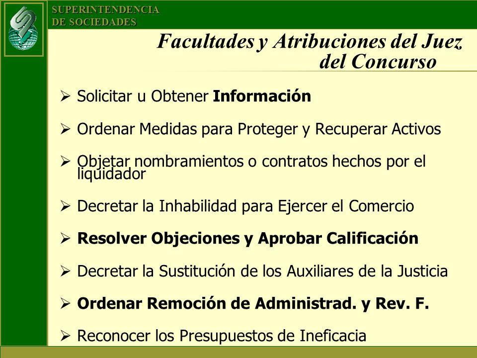 Facultades y Atribuciones del Juez del Concurso