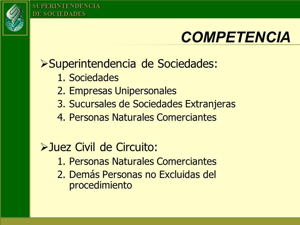 COMPETENCIA Superintendencia de Sociedades: Juez Civil de Circuito: