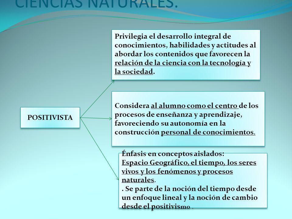 CIENCIAS NATURALES.