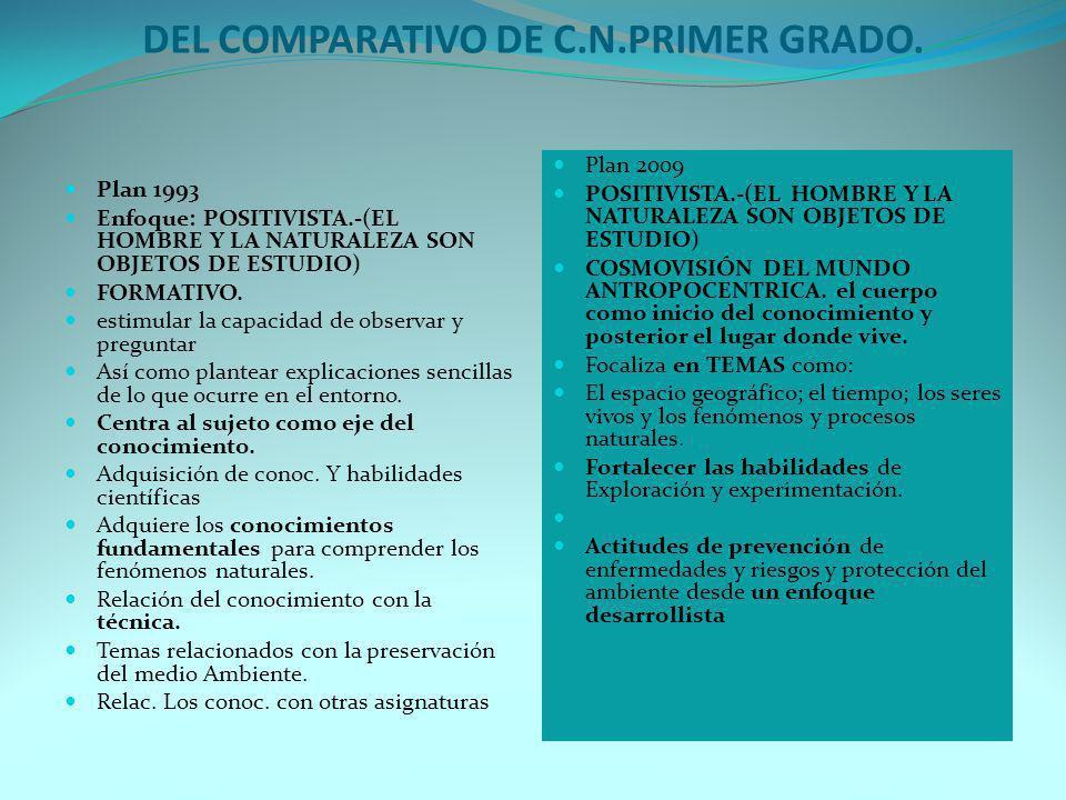 DEL COMPARATIVO DE C.N.PRIMER GRADO.