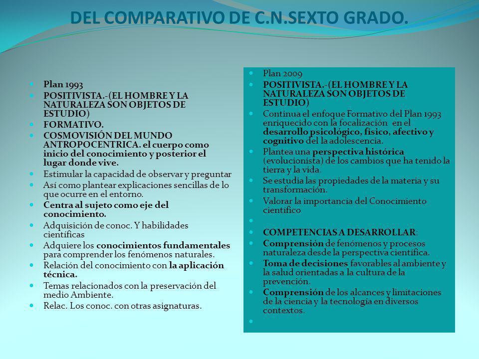 DEL COMPARATIVO DE C.N.SEXTO GRADO.