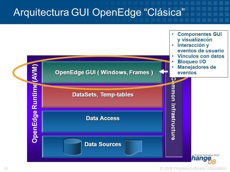 Arquitectura GUI OpenEdge Clásica