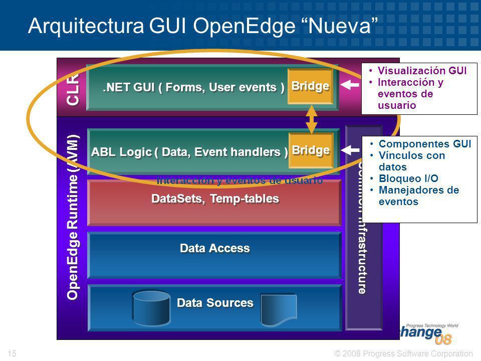 Arquitectura GUI OpenEdge Nueva