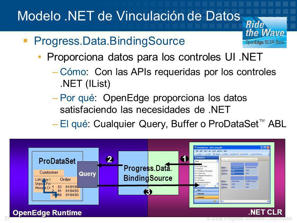Modelo .NET de Vinculación de Datos