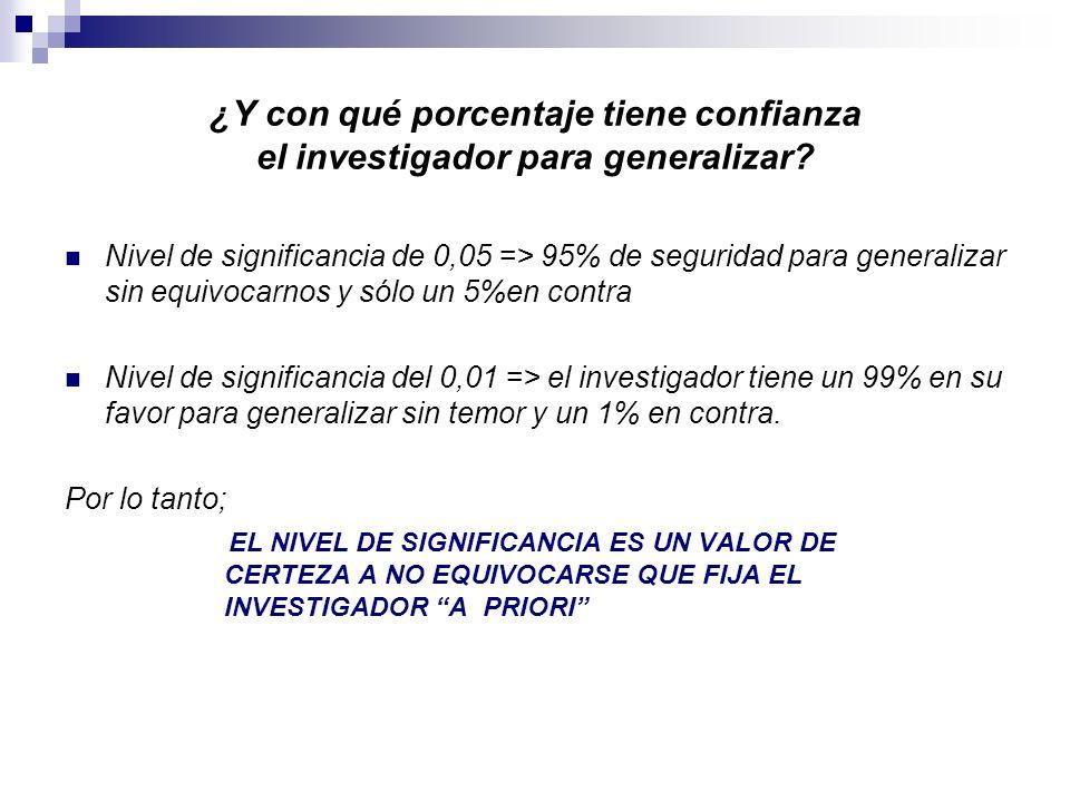 ¿Y con qué porcentaje tiene confianza el investigador para generalizar