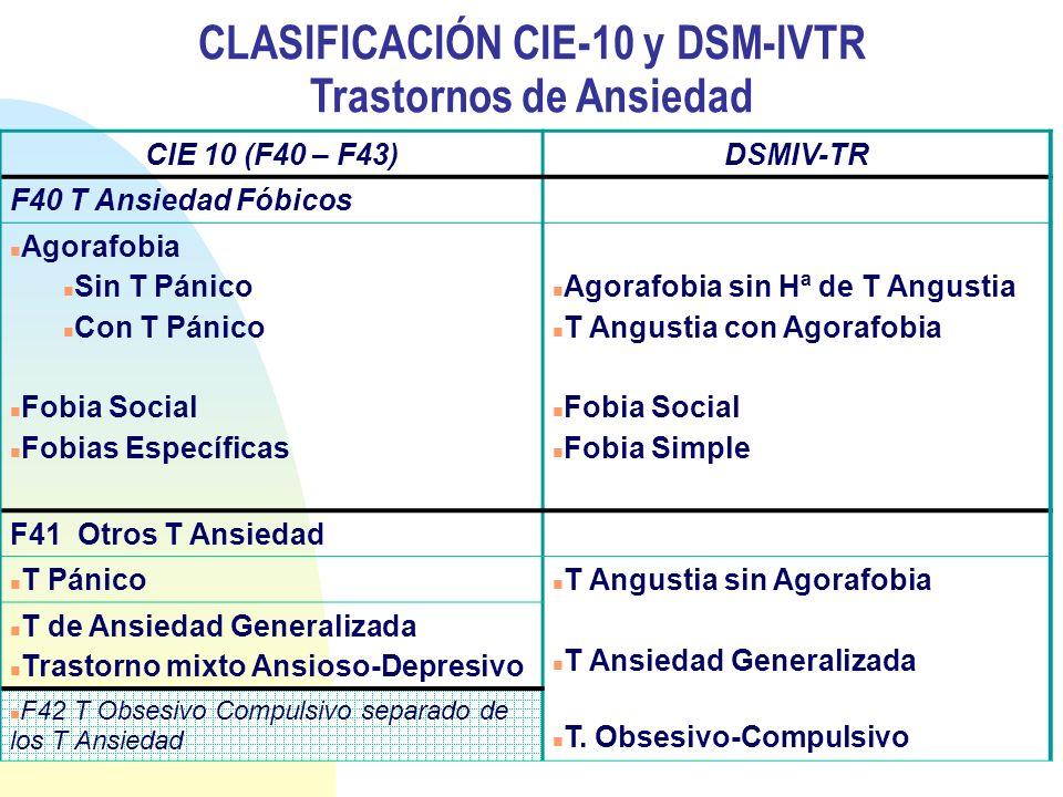 CLASIFICACIÓN CIE-10 y DSM-IVTR Trastornos de Ansiedad