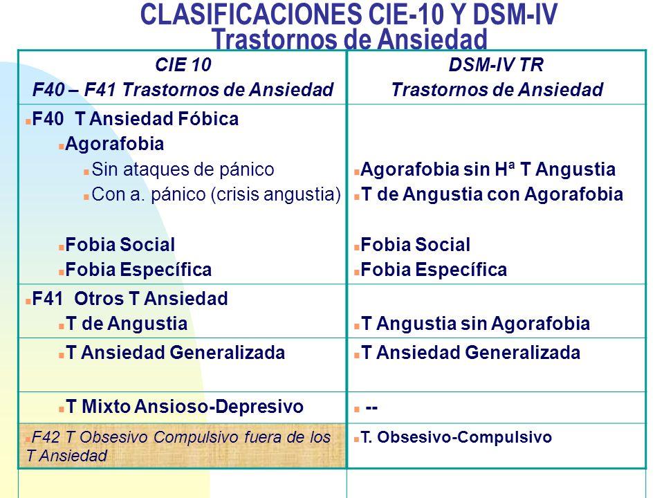 CLASIFICACIONES CIE-10 Y DSM-IV Trastornos de Ansiedad