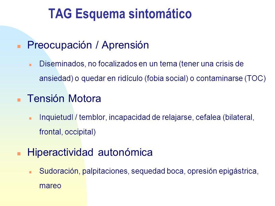 TAG Esquema sintomático
