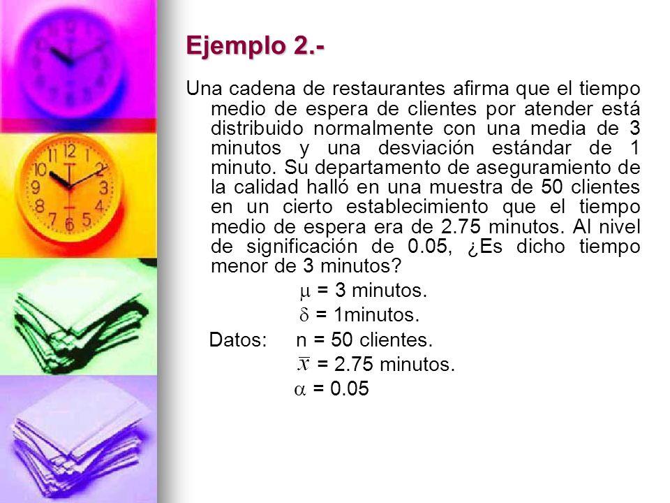Ejemplo 2.-
