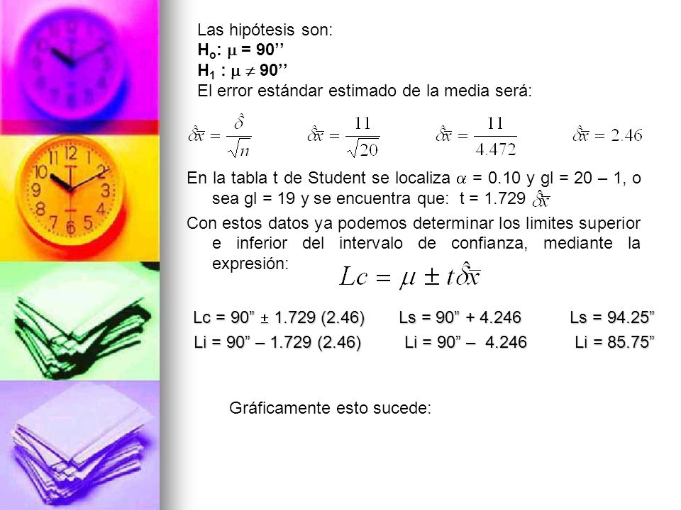 Las hipótesis son: Ho:  = 90'' H1 :   90'' El error estándar estimado de la media será: