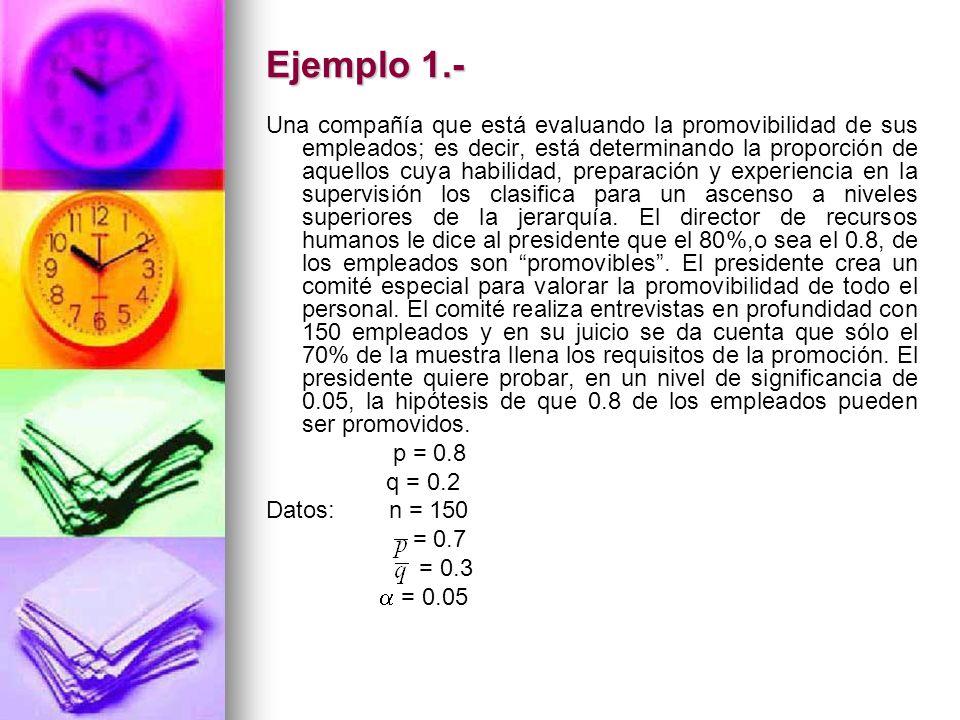 Ejemplo 1.-
