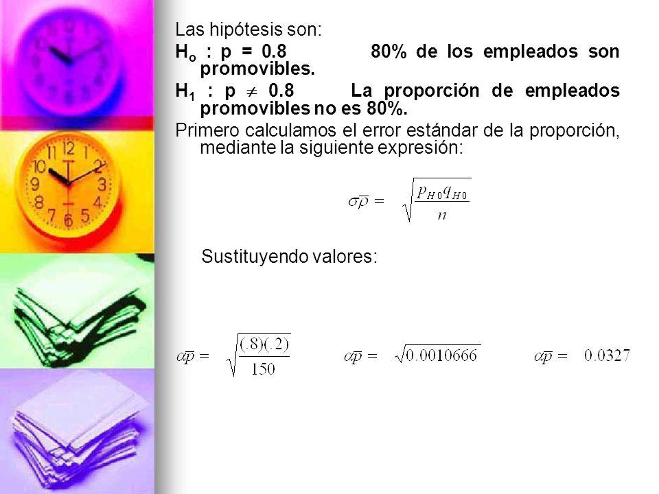 Las hipótesis son: Ho : p = 0.8 80% de los empleados son promovibles. H1 : p  0.8 La proporción de empleados promovibles no es 80%.