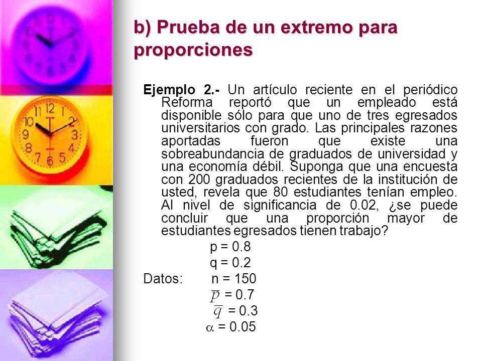 b) Prueba de un extremo para proporciones