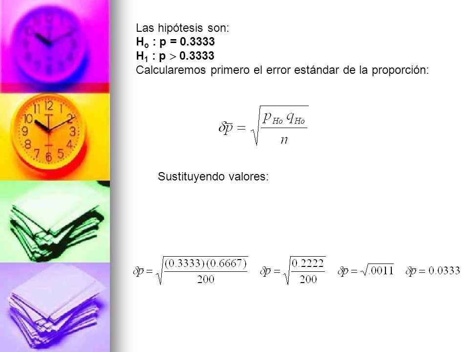 Las hipótesis son:Ho : p = 0.3333. H1 : p  0.3333. Calcularemos primero el error estándar de la proporción: