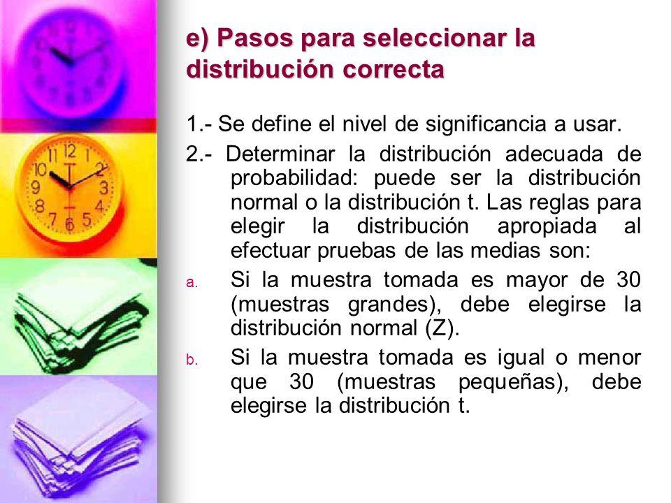 e) Pasos para seleccionar la distribución correcta