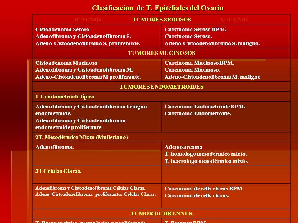Clasificación de T. Epiteliales del Ovario