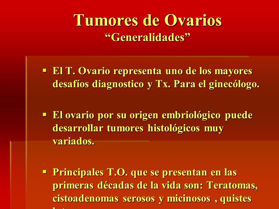 Tumores de Ovarios Generalidades