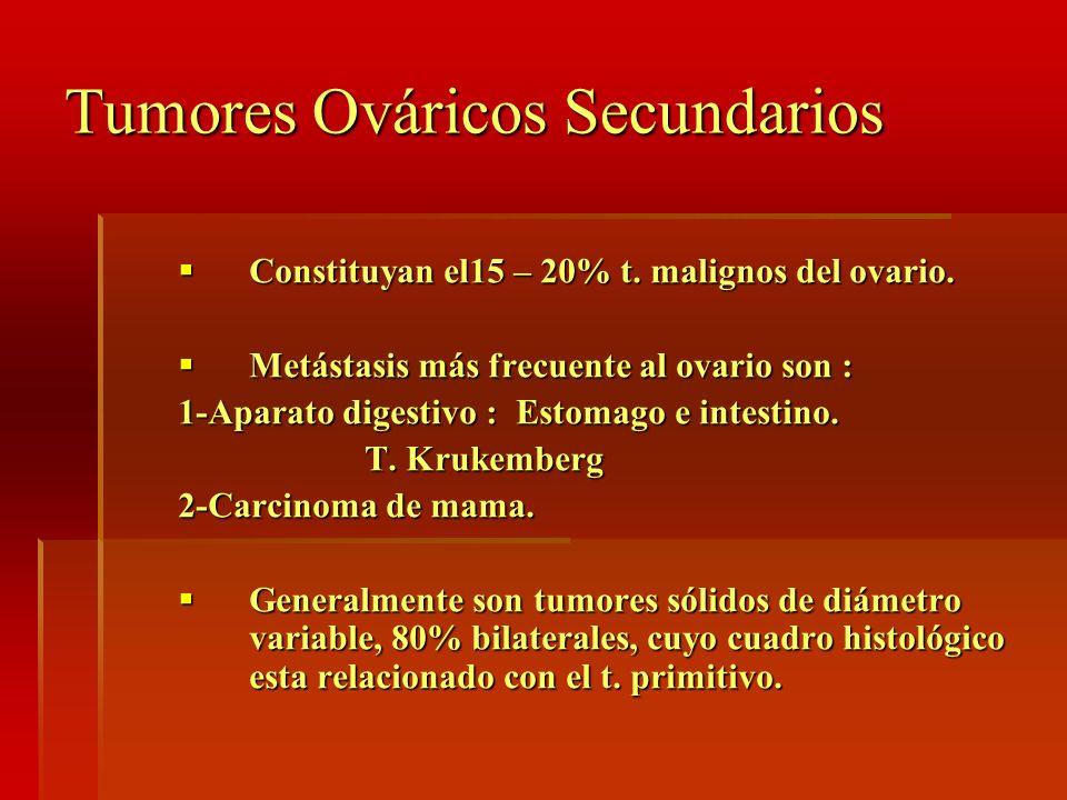 Tumores Ováricos Secundarios