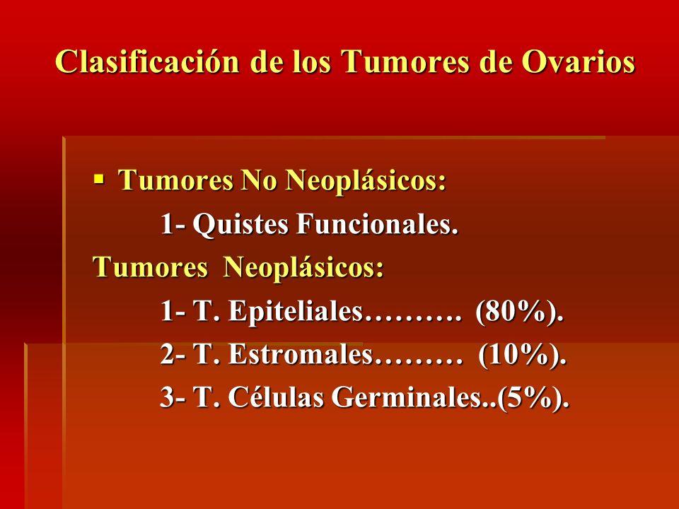 Clasificación de los Tumores de Ovarios