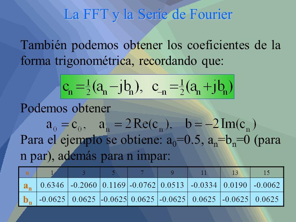 La FFT y la Serie de Fourier