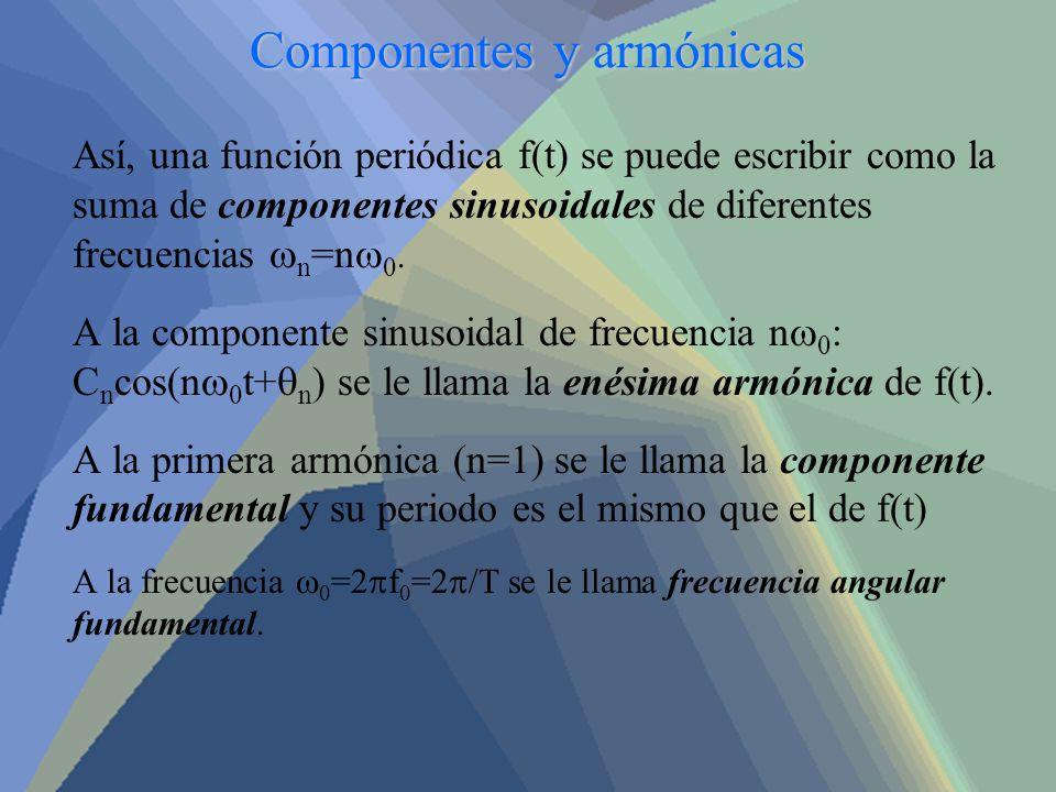 Componentes y armónicas