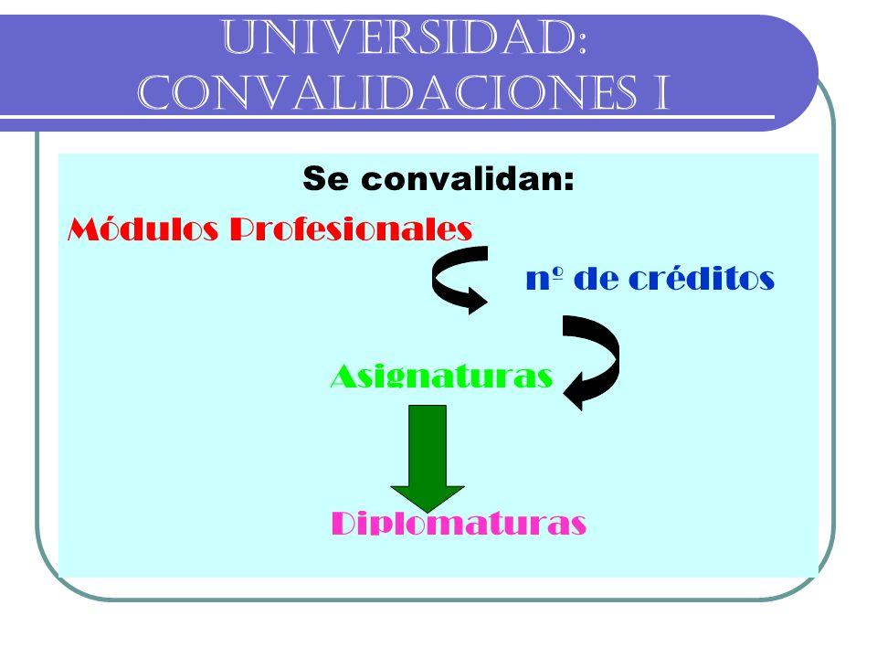 UNIVERSIDAD: CONVALIDACIONES I