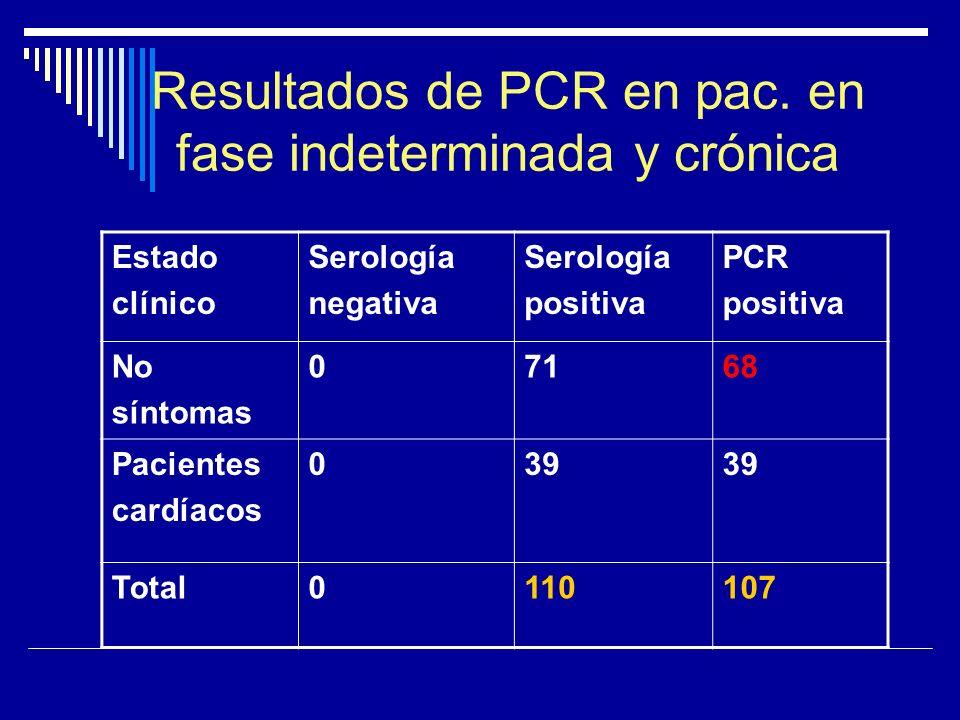 Resultados de PCR en pac. en fase indeterminada y crónica