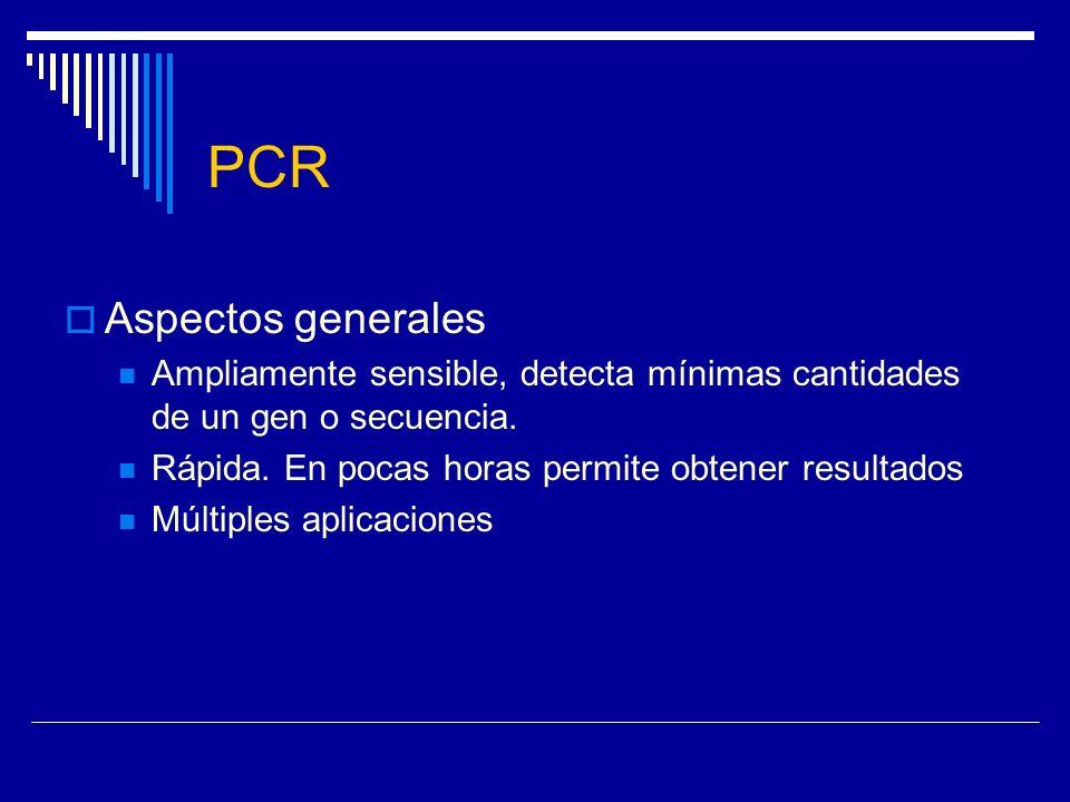 PCR Aspectos generales
