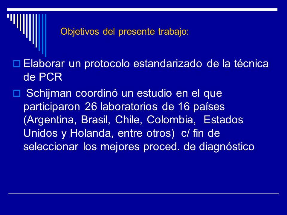 Elaborar un protocolo estandarizado de la técnica de PCR