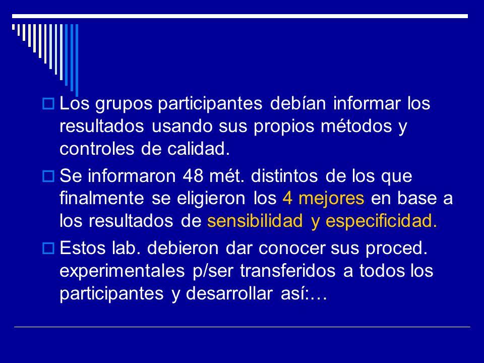 Los grupos participantes debían informar los resultados usando sus propios métodos y controles de calidad.